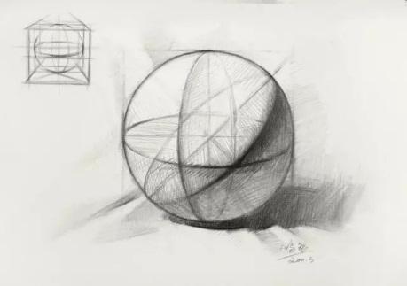 形体形状画法,单个几何体的结构素描临摹与写生